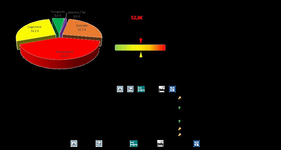 Budget_Chili