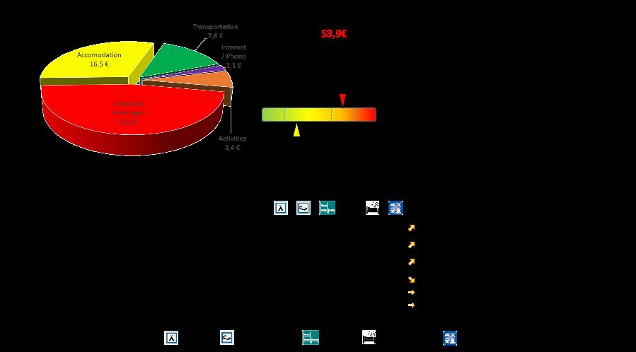 Budget_Ecuador_eng