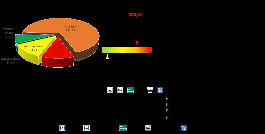 Budget_Galapagos_eng