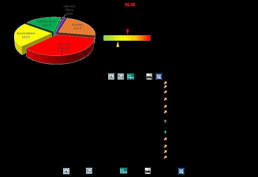 Budget_Peru_eng